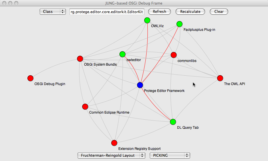 Solvingclassloaderproblems protege wiki classloadingdebug01g gumiabroncs Gallery