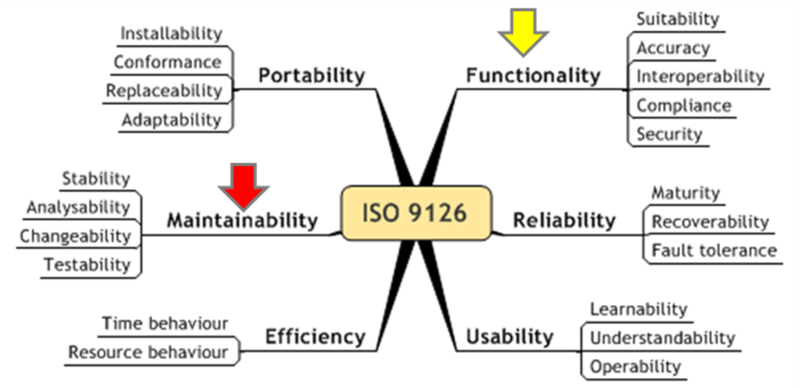 File:Iso9126.png